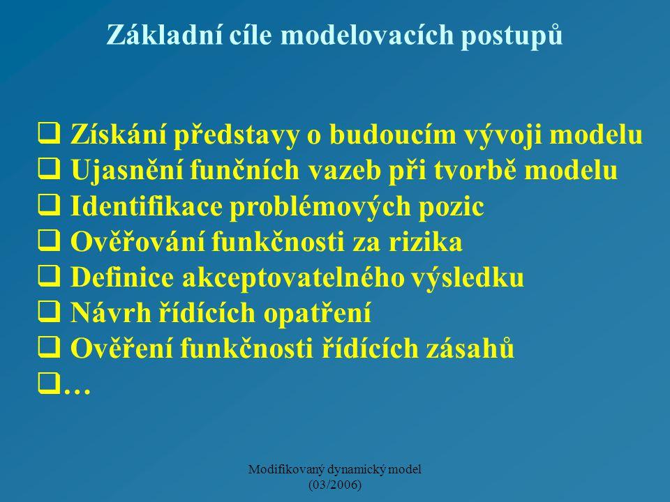Modifikovaný dynamický model (03/2006) Základní cíle modelovacích postupů  Získání představy o budoucím vývoji modelu  Ujasnění funčních vazeb při tvorbě modelu  Identifikace problémových pozic  Ověřování funkčnosti za rizika  Definice akceptovatelného výsledku  Návrh řídících opatření  Ověření funkčnosti řídících zásahů ……