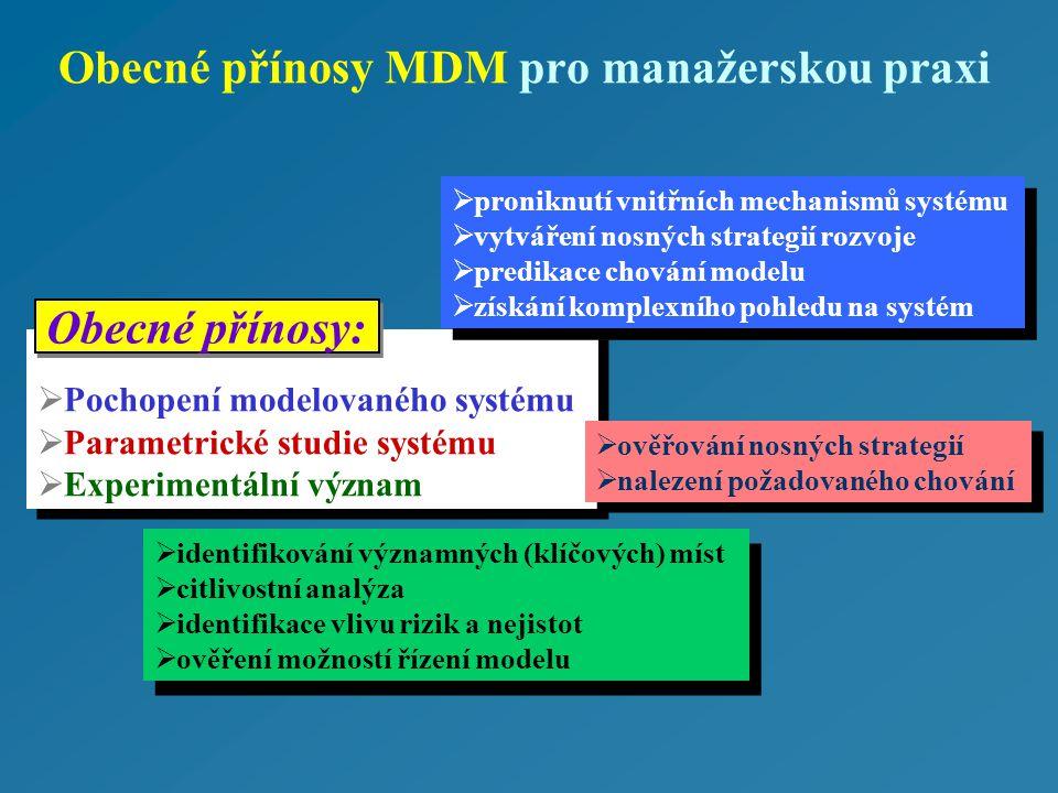 Obecné přínosy MDM pro manažerskou praxi  Pochopení modelovaného systému  Parametrické studie systému  Experimentální význam  Pochopení modelovaného systému  Parametrické studie systému  Experimentální význam  proniknutí vnitřních mechanismů systému  vytváření nosných strategií rozvoje  predikace chování modelu  získání komplexního pohledu na systém  proniknutí vnitřních mechanismů systému  vytváření nosných strategií rozvoje  predikace chování modelu  získání komplexního pohledu na systém  identifikování významných (klíčových) míst  citlivostní analýza  identifikace vlivu rizik a nejistot  ověření možností řízení modelu  identifikování významných (klíčových) míst  citlivostní analýza  identifikace vlivu rizik a nejistot  ověření možností řízení modelu  ověřování nosných strategií  nalezení požadovaného chování  ověřování nosných strategií  nalezení požadovaného chování Obecné přínosy: