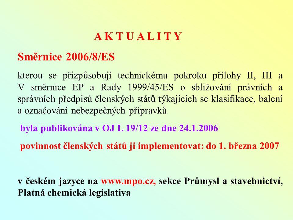 A K T U A L I T Y Směrnice 2006/8/ES kterou se přizpůsobují technickému pokroku přílohy II, III a V směrnice EP a Rady 1999/45/ES o sbližování právních a správních předpisů členských států týkajících se klasifikace, balení a označování nebezpečných přípravků byla publikována v OJ L 19/12 ze dne 24.1.2006 povinnost členských států ji implementovat: do 1.