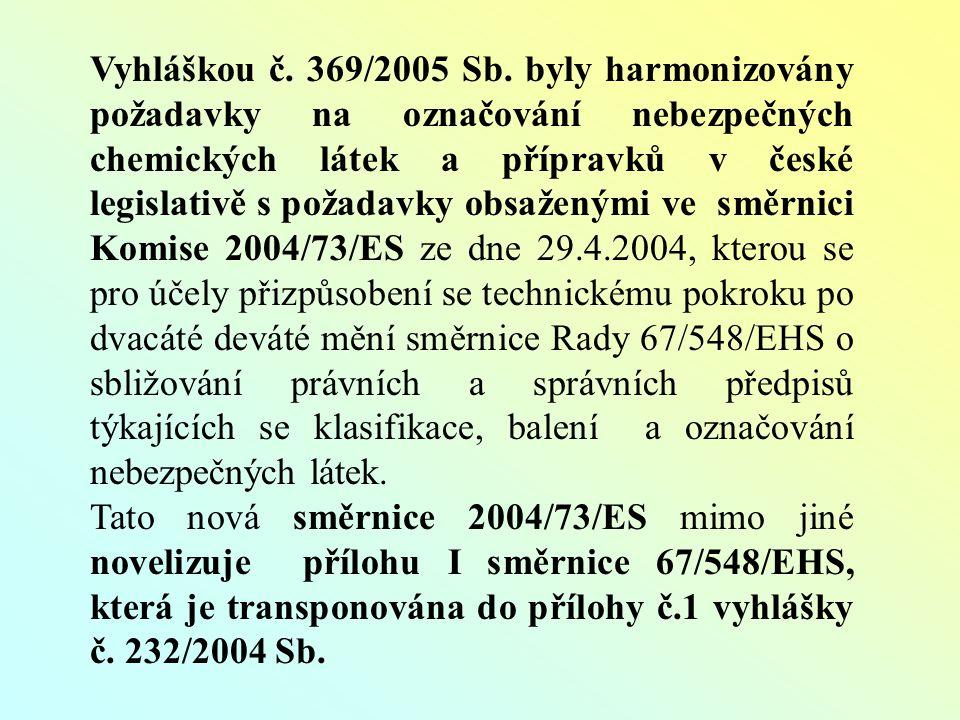 """Informace pro uživatele Na internetových stránkách MPO v sekci """"Průmysl a stavebnictví pod heslem """"Platná chemická legislativa je vystavena relevantní část směrnice 2004/73/ES v AJ a ČJ, ze které lze zjistit, které položky byly nahrazeny / přidány / zrušeny / rozděleny je přístupná databázová verze aktualizované přílohy 1 tabulky C """"Seznam závazně klasifikovaných nebezpečných chemických látek Adresa databáze DANCE 2005: https://forms.mpo.cz/dance2005 https://www-old.mpo.cz/dance2005/default.php je vystavena vyhláška č."""