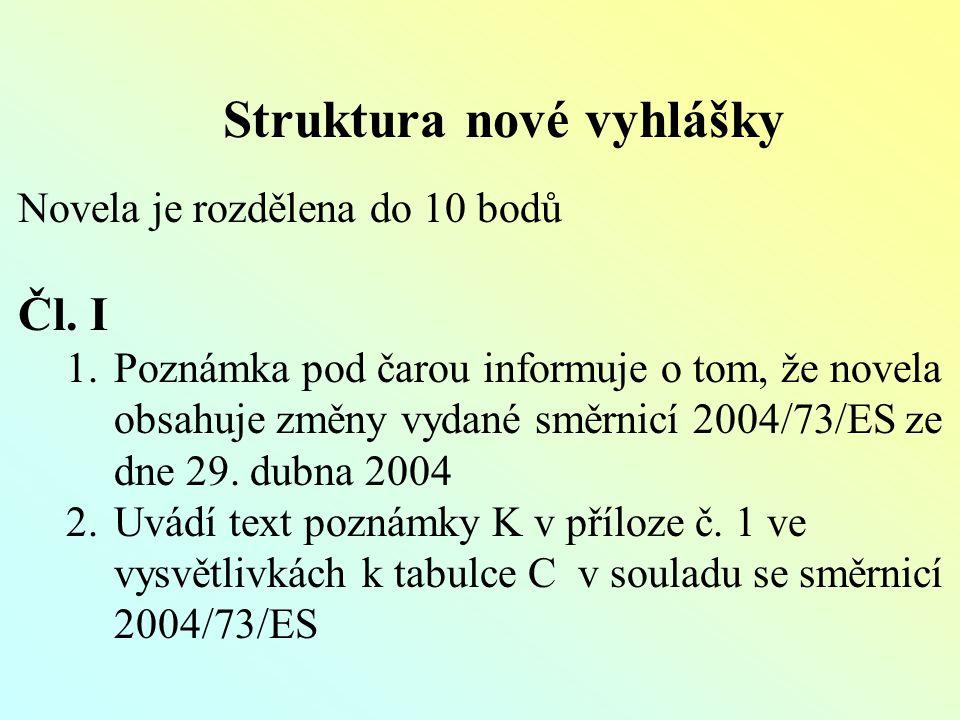 Novela je rozdělena do 10 bodů Čl.