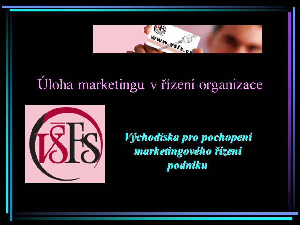 Úloha marketingu v řízení organizace Východiska pro pochopení marketingového řízení podniku