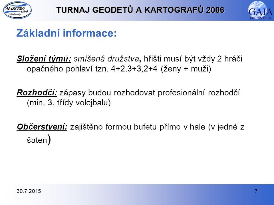 30.7.20157 TURNAJ GEODETŮ A KARTOGRAFŮ 2006 Základní informace: Složení týmů: smíšená družstva, hřišti musí být vždy 2 hráči opačného pohlaví tzn. 4+2