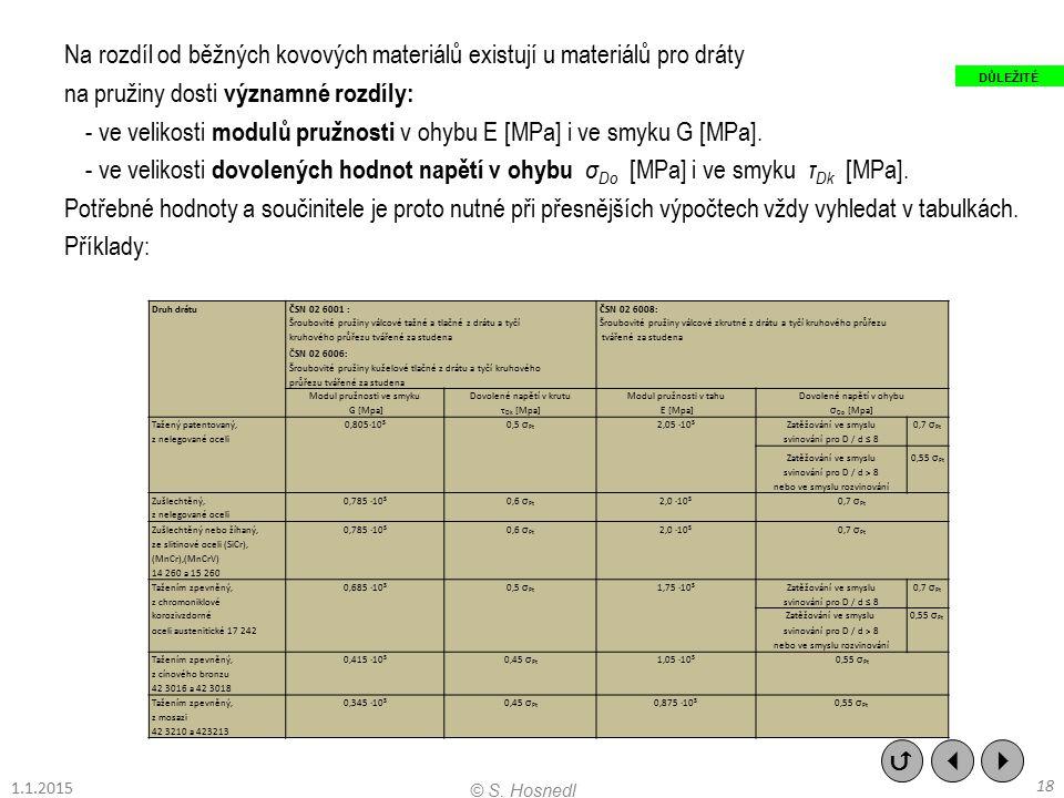 Na rozdíl od běžných kovových materiálů existují u materiálů pro dráty na pružiny dosti významné rozdíly: - ve velikosti modulů pružnosti v ohybu E [M