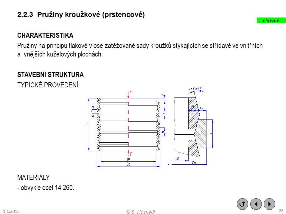 2.2.3 Pružiny kroužkové (prstencové) CHARAKTERISTIKA Pružiny na principu tlakově v ose zatěžované sady kroužků stýkajících se střídavě ve vnitřních a