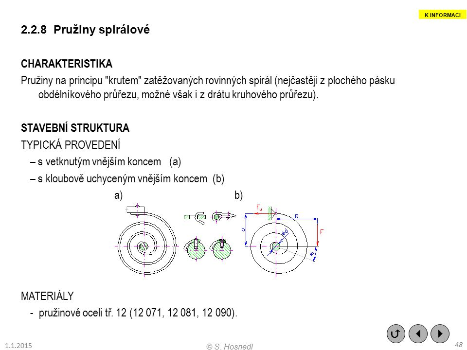 2.2.8 Pružiny spirálové CHARAKTERISTIKA Pružiny na principu