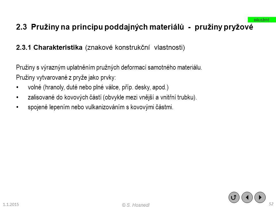 2.3 Pružiny na principu poddajných materiálů - pružiny pryžové 2.3.1 Charakteristika (znakové konstrukční vlastnosti) Pružiny s výrazným uplatněním pr