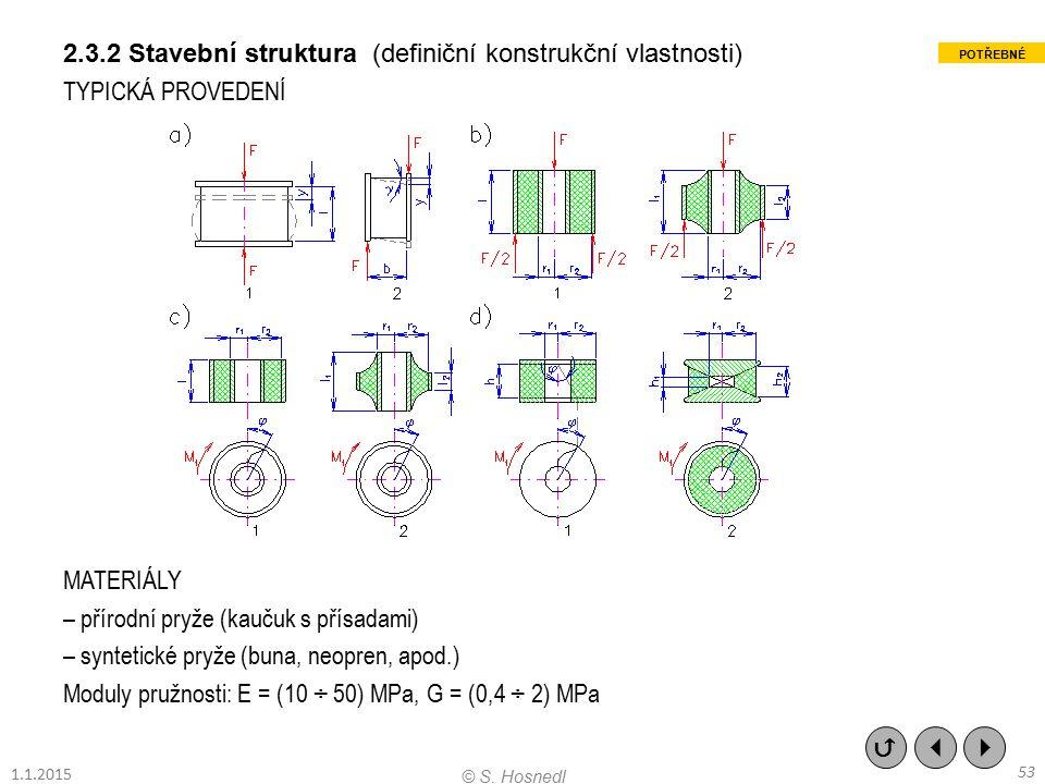 2.3.2 Stavební struktura (definiční konstrukční vlastnosti) TYPICKÁ PROVEDENÍ MATERIÁLY – přírodní pryže (kaučuk s přísadami) – syntetické pryže (buna