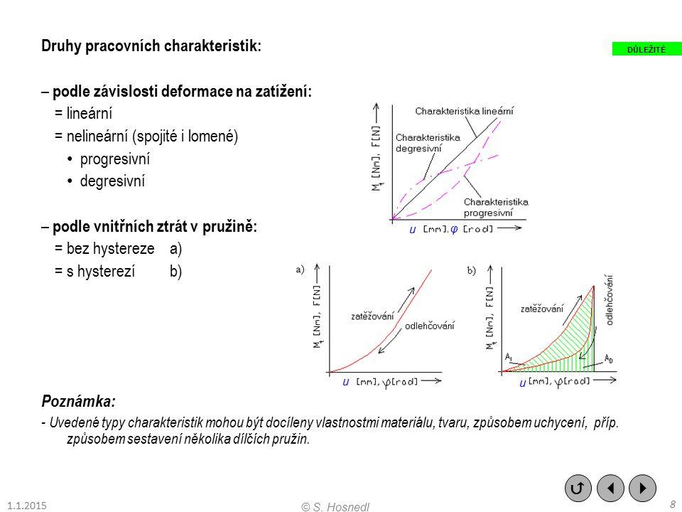 Druhy pracovních charakteristik: – podle závislosti deformace na zatížení: = lineární = nelineární (spojité i lomené) progresivní degresivní – podle v