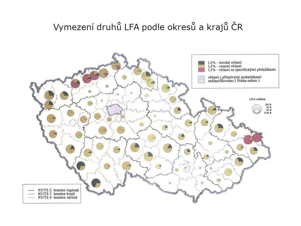 Vymezení druhů LFA podle okresů a krajů ČR