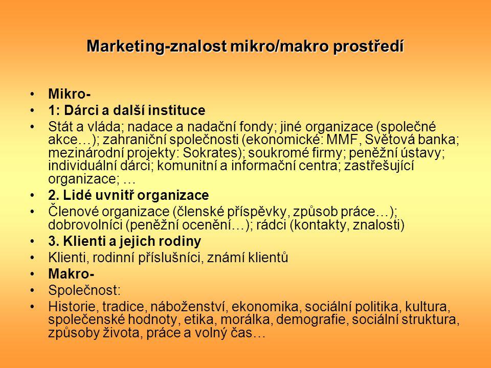 Marketing-znalost mikro/makro prostředí Mikro- 1: Dárci a další instituce Stát a vláda; nadace a nadační fondy; jiné organizace (společné akce…); zahr