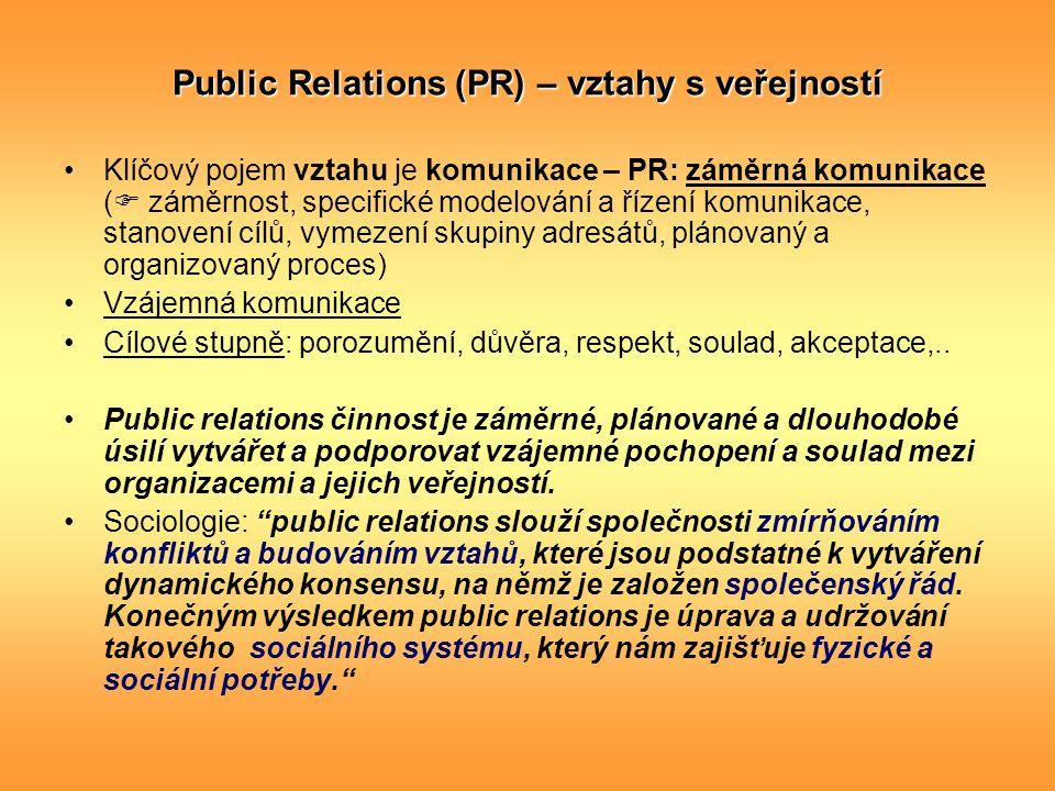 Public Relations (PR) – vztahy s veřejností Klíčový pojem vztahu je komunikace – PR: záměrná komunikace (  záměrnost, specifické modelování a řízení