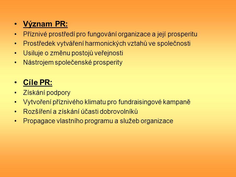 Význam PR: Příznivé prostředí pro fungování organizace a její prosperitu Prostředek vytváření harmonických vztahů ve společnosti Usiluje o změnu posto
