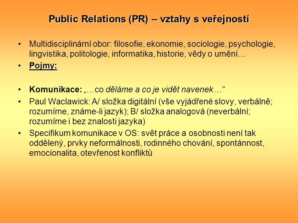 Public Relations (PR) – vztahy s veřejností Multidisciplinární obor: filosofie, ekonomie, sociologie, psychologie, lingvistika, politologie, informati