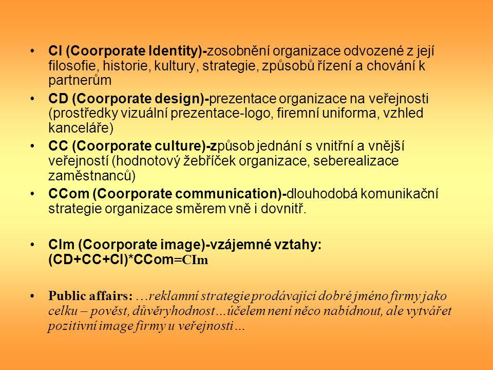 CI (Coorporate Identity)-zosobnění organizace odvozené z její filosofie, historie, kultury, strategie, způsobů řízení a chování k partnerům CD (Coorpo