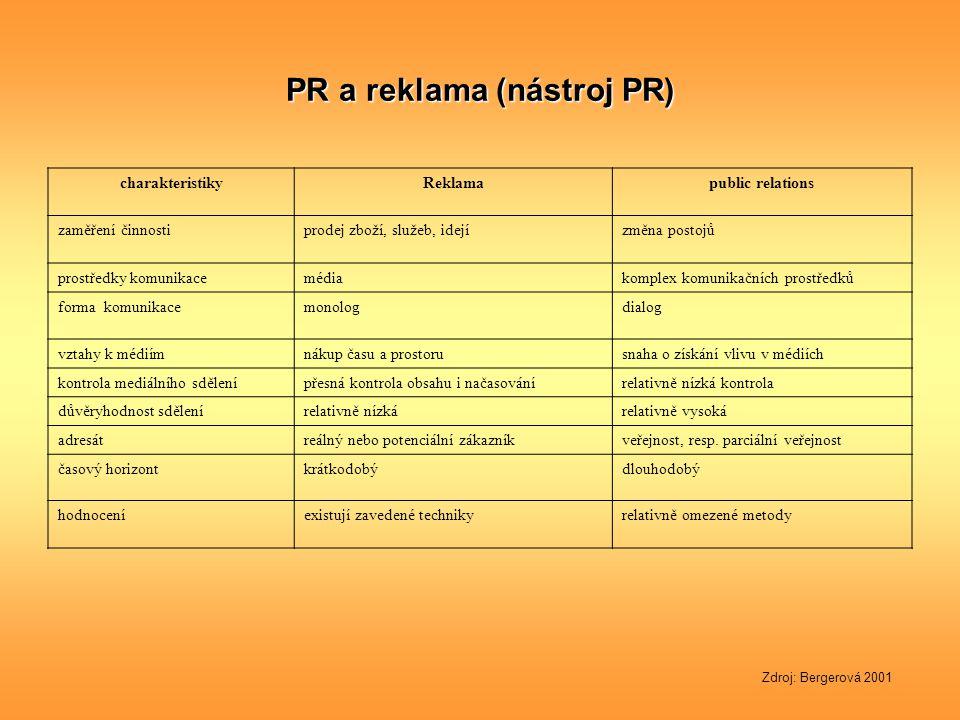 PR a reklama (nástroj PR) charakteristikyReklamapublic relations zaměření činnostiprodej zboží, služeb, idejízměna postojů prostředky komunikacemédiak