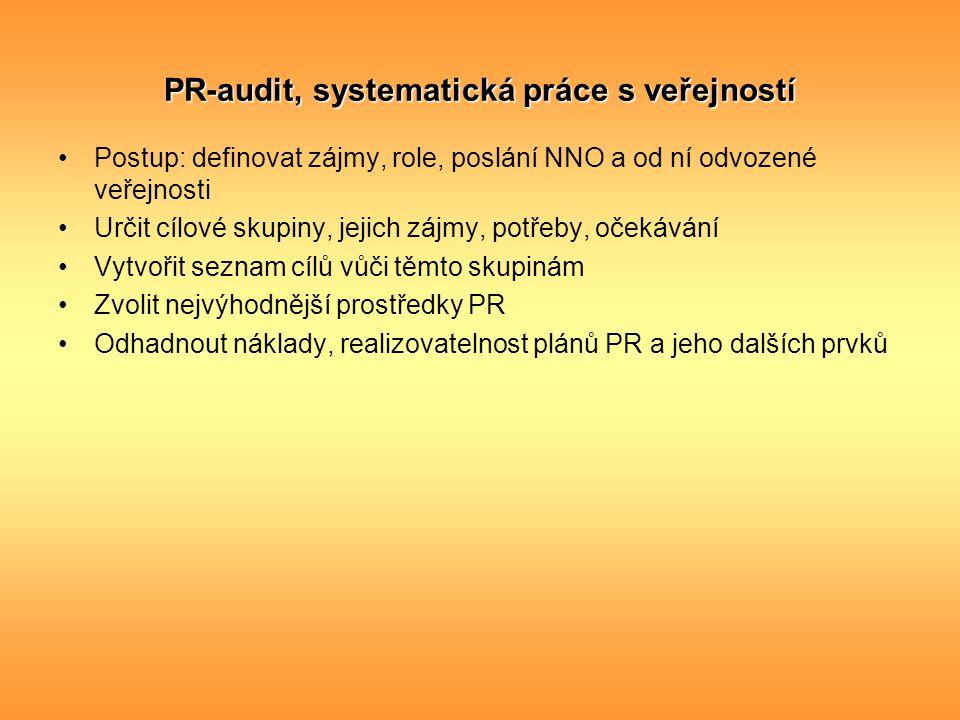 PR-audit, systematická práce s veřejností Postup: definovat zájmy, role, poslání NNO a od ní odvozené veřejnosti Určit cílové skupiny, jejich zájmy, p
