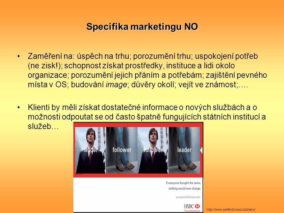 Specifika marketingu NO Zaměření na: úspěch na trhu; porozumění trhu; uspokojení potřeb (ne zisk!); schopnost získat prostředky, instituce a lidi okol