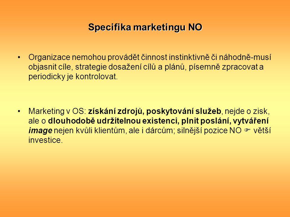 Specifika marketingu NO Organizace nemohou provádět činnost instinktivně či náhodně-musí objasnit cíle, strategie dosažení cílů a plánů, písemně zprac