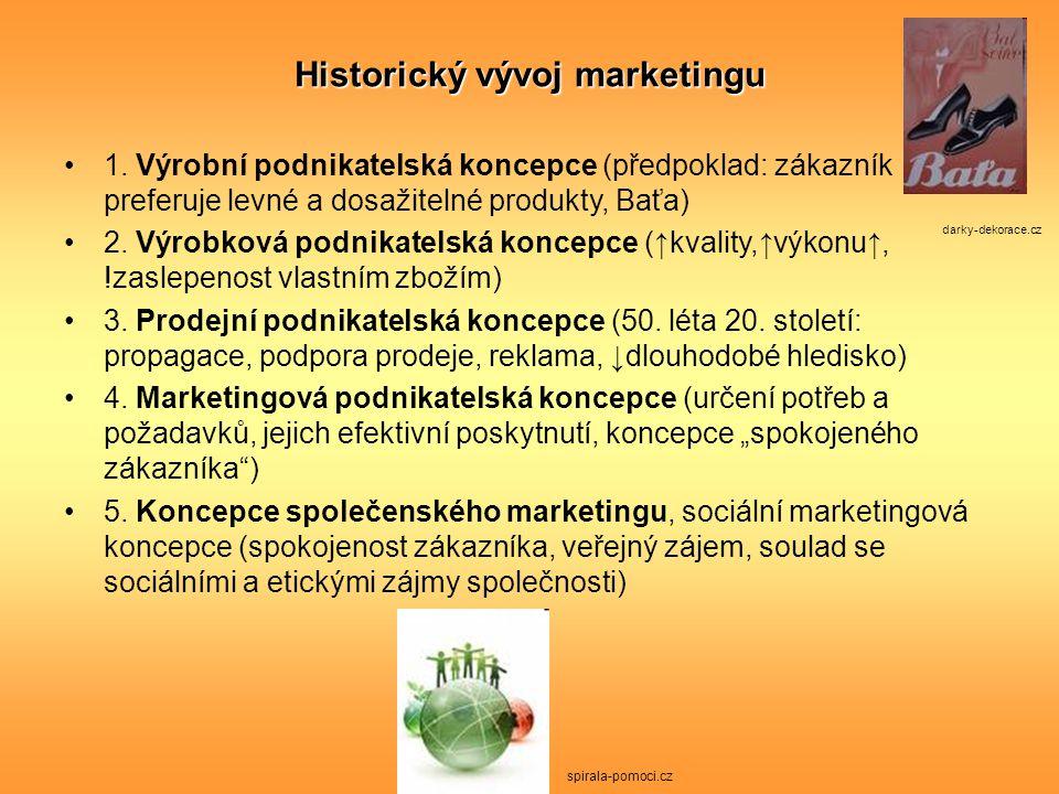 Historický vývoj marketingu 1. Výrobní podnikatelská koncepce (předpoklad: zákazník preferuje levné a dosažitelné produkty, Baťa) 2. Výrobková podnika