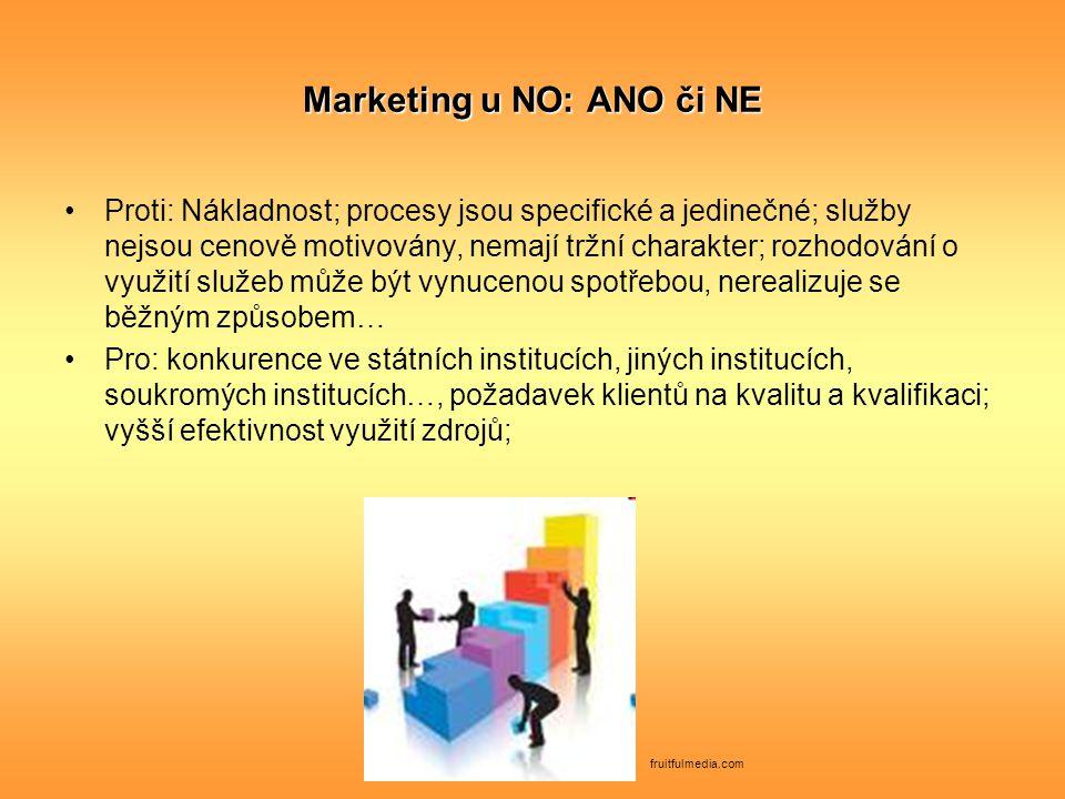Marketing u NO: ANO či NE Proti: Nákladnost; procesy jsou specifické a jedinečné; služby nejsou cenově motivovány, nemají tržní charakter; rozhodování