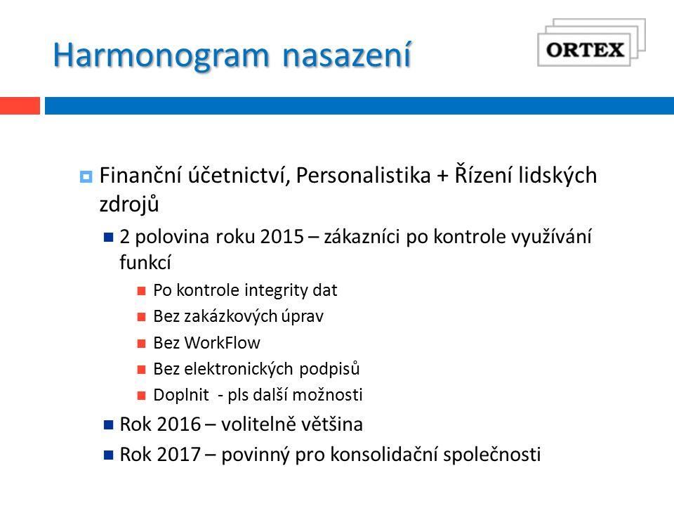 Harmonogram nasazení  Finanční účetnictví, Personalistika + Řízení lidských zdrojů 2 polovina roku 2015 – zákazníci po kontrole využívání funkcí Po k