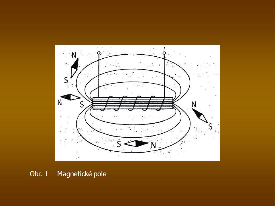 Obr. 1 Magnetické pole