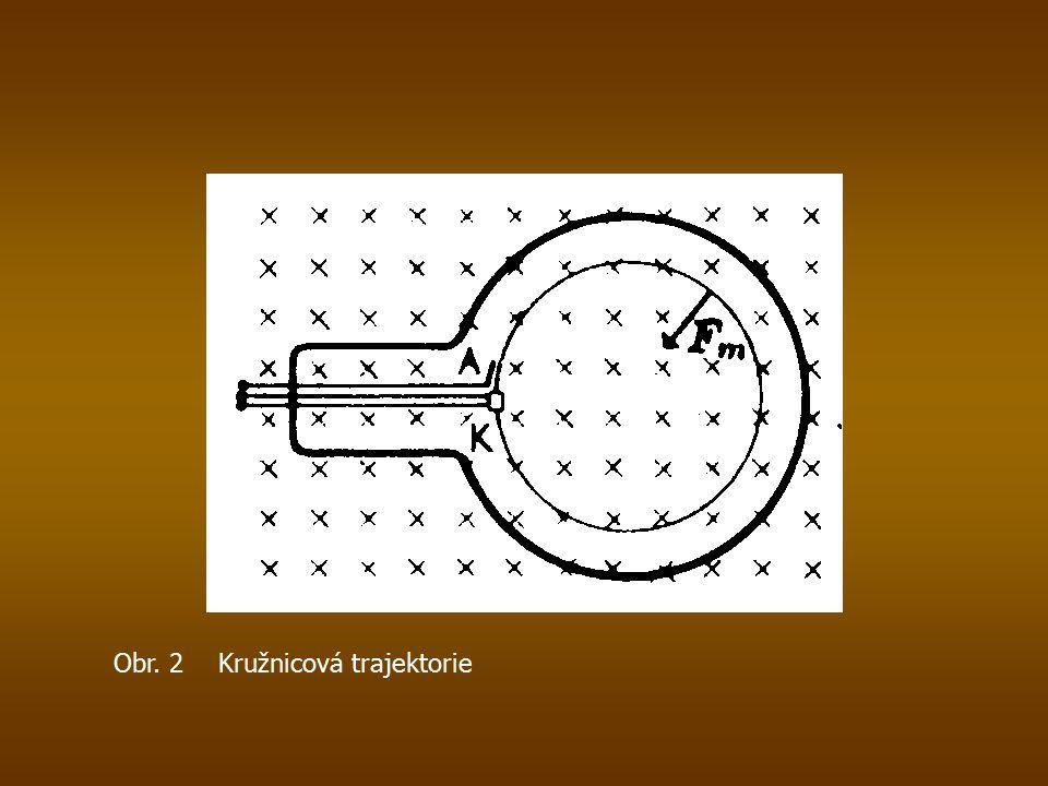 Obr. 2 Kružnicová trajektorie
