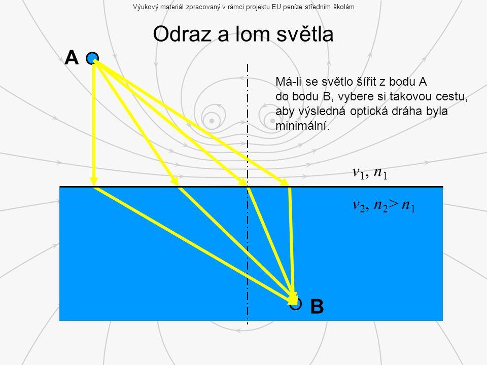 Odraz a lom světla Výukový materiál zpracovaný v rámci projektu EU peníze středním školám v 1, n 1 v 2, n 2 > n 1 Má-li se světlo šířit z bodu A do bodu B, vybere si takovou cestu, aby výsledná optická dráha byla minimální.