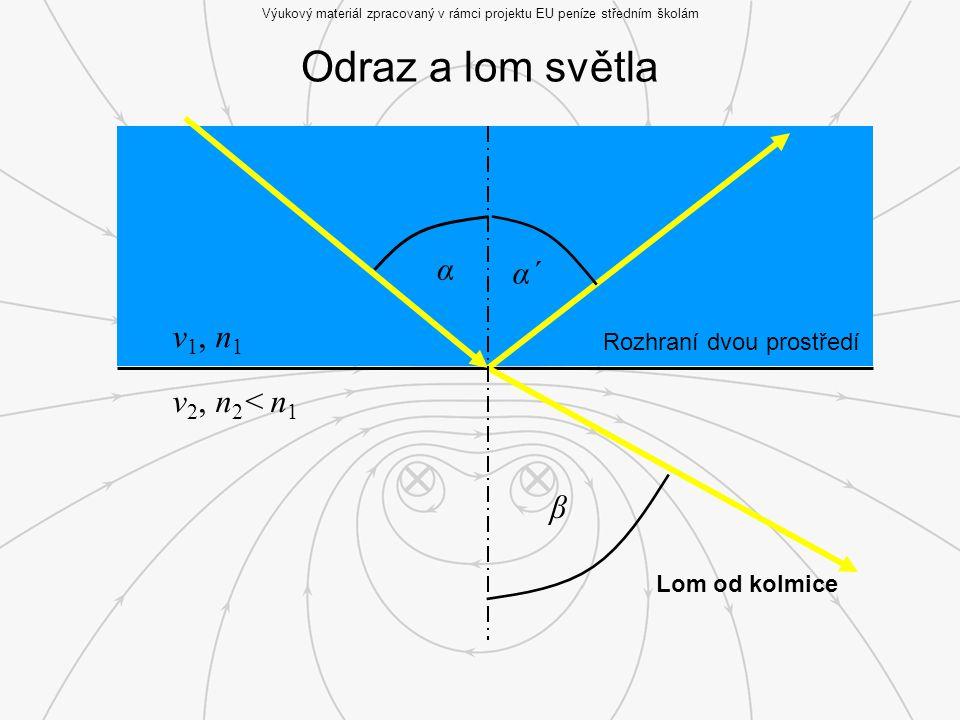 Odraz a lom světla Výukový materiál zpracovaný v rámci projektu EU peníze středním školám v 1, n 1 v 2, n 2 < n 1 α α´ β Lom od kolmice Rozhraní dvou