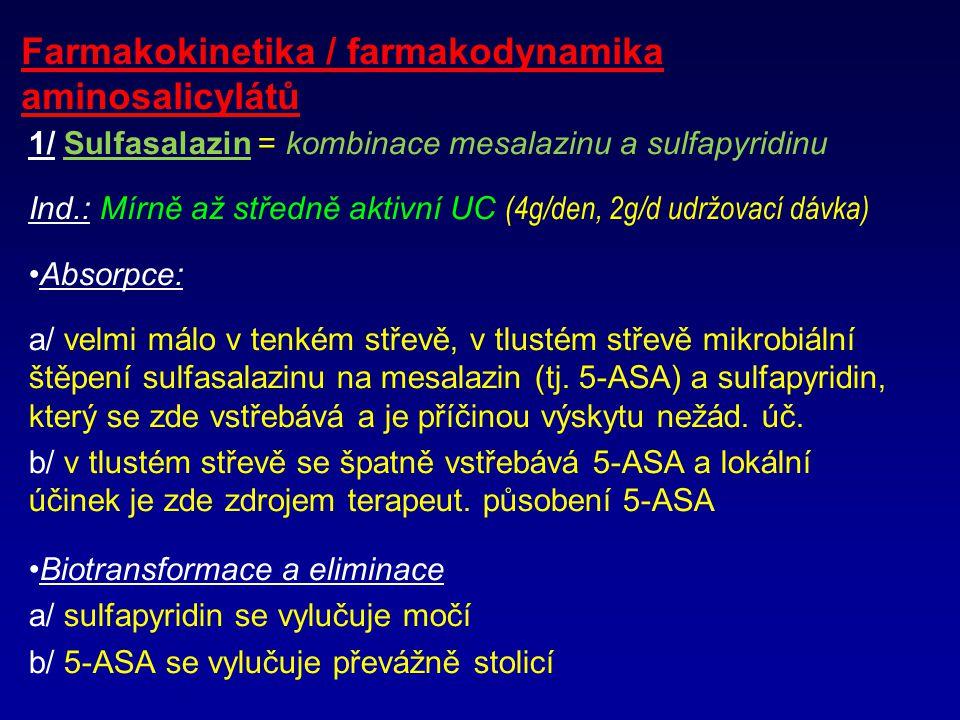 Farmakokinetika / farmakodynamika aminosalicylátů 1/ Sulfasalazin = kombinace mesalazinu a sulfapyridinu Ind.: Mírně až středně aktivní UC (4g/den, 2g/d udržovací dávka) Absorpce: a/ velmi málo v tenkém střevě, v tlustém střevě mikrobiální štěpení sulfasalazinu na mesalazin (tj.