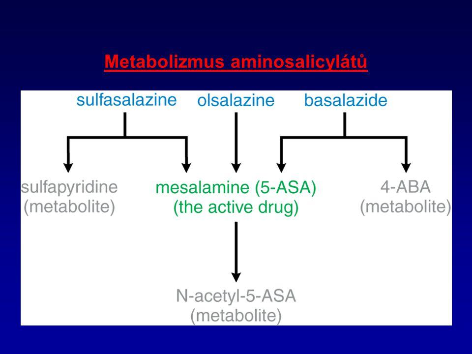 Metabolizmus aminosalicylátů