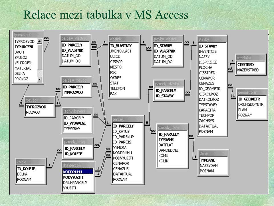 Relace mezi tabulka v MS Access