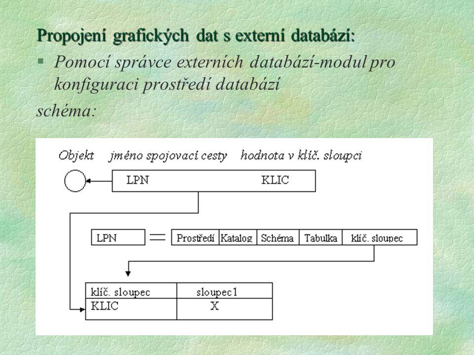 Propojení grafických dat s externí databází: §Pomocí správce externích databází-modul pro konfiguraci prostředí databází schéma: