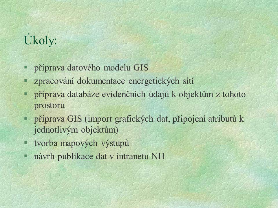 Úkoly: §příprava datového modelu GIS §zpracování dokumentace energetických sítí §příprava databáze evidenčních údajů k objektům z tohoto prostoru §pří