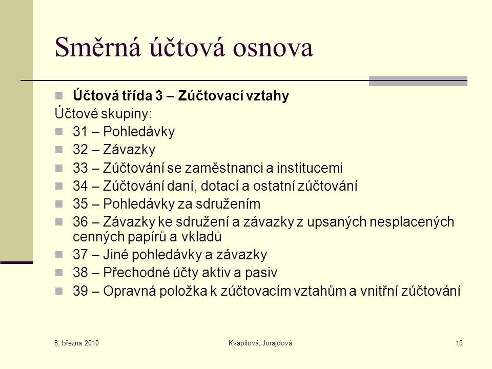 8. března 2010 Kvapilová, Jurajdová15 Směrná účtová osnova Účtová třída 3 – Zúčtovací vztahy Účtové skupiny: 31 – Pohledávky 32 – Závazky 33 – Zúčtová