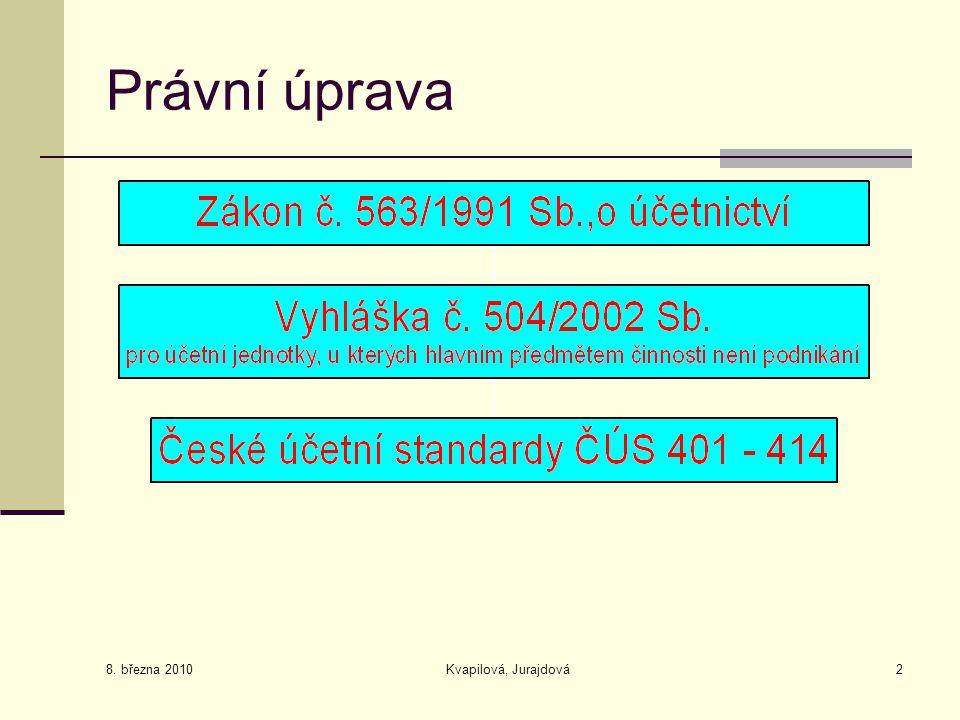 8. března 2010 Kvapilová, Jurajdová2 Právní úprava