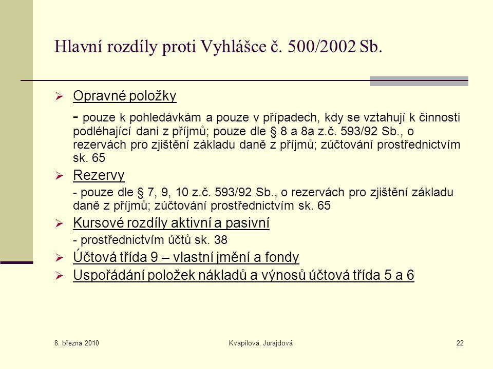 8. března 2010 Kvapilová, Jurajdová22 Hlavní rozdíly proti Vyhlášce č. 500/2002 Sb.  Opravné položky - pouze k pohledávkám a pouze v případech, kdy s