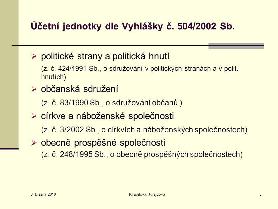 8. března 2010 Kvapilová, Jurajdová3 Účetní jednotky dle Vyhlášky č. 504/2002 Sb.  politické strany a politická hnutí (z. č. 424/1991 Sb., o sdružová