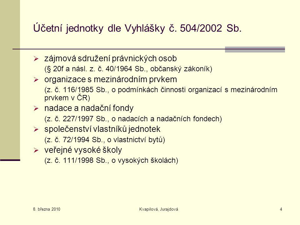 8. března 2010 Kvapilová, Jurajdová4 Účetní jednotky dle Vyhlášky č. 504/2002 Sb.  zájmová sdružení právnických osob (§ 20f a násl. z. č. 40/1964 Sb.