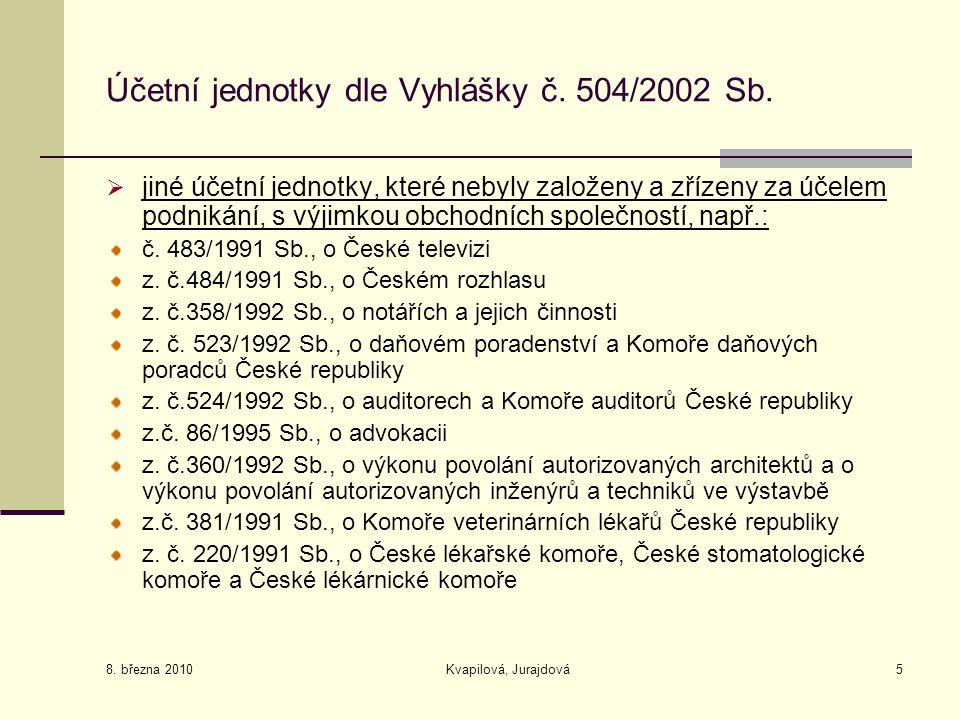 8. března 2010 Kvapilová, Jurajdová5 Účetní jednotky dle Vyhlášky č. 504/2002 Sb.  jiné účetní jednotky, které nebyly založeny a zřízeny za účelem po
