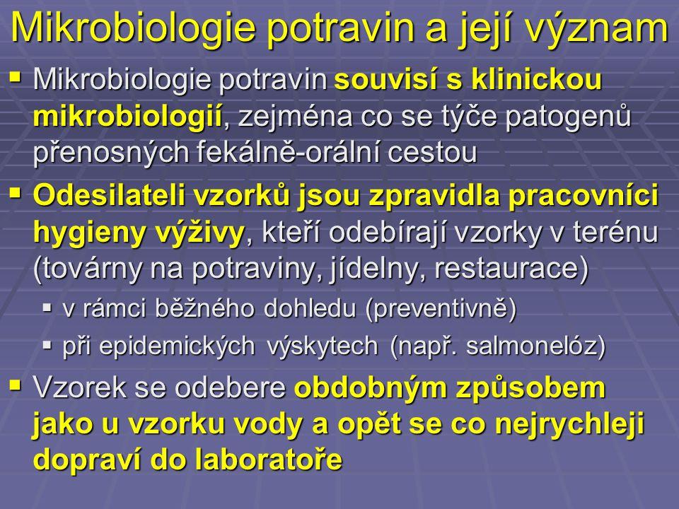 Mikrobiologie potravin a její význam  Mikrobiologie potravin souvisí s klinickou mikrobiologií, zejména co se týče patogenů přenosných fekálně-orální