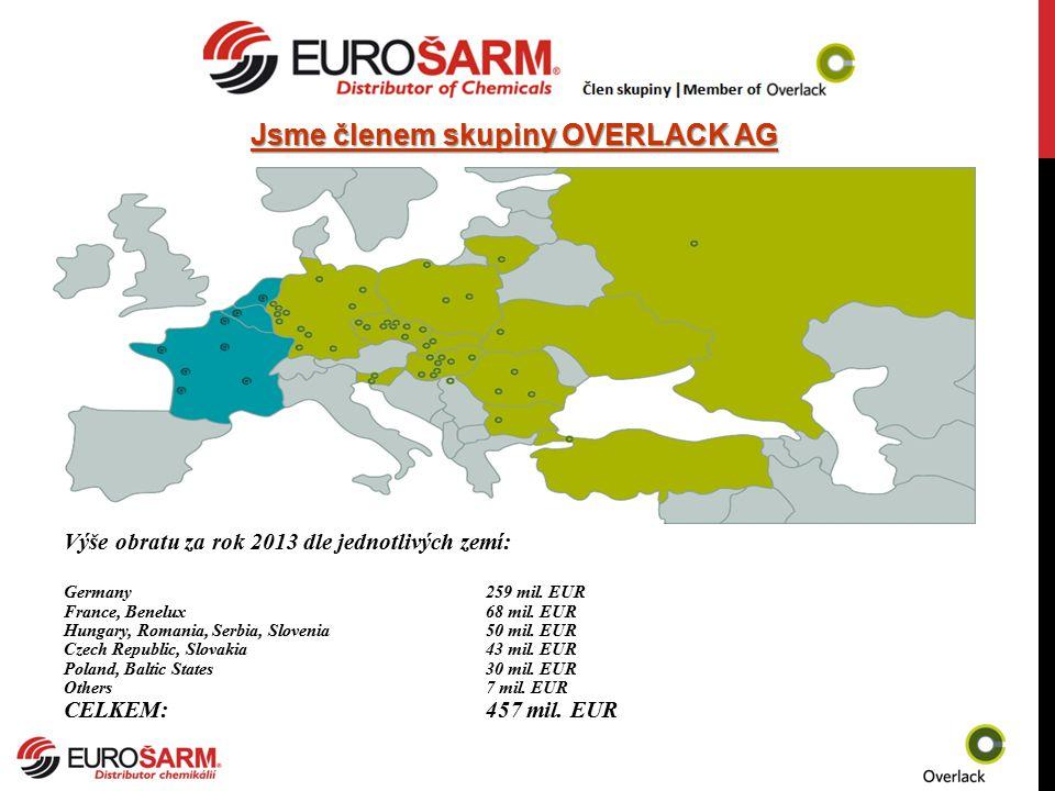 Jsme členem skupiny OVERLACK AG Výše obratu za rok 2013 dle jednotlivých zemí: Germany 259 mil. EUR France, Benelux 68 mil. EUR Hungary, Romania, Serb