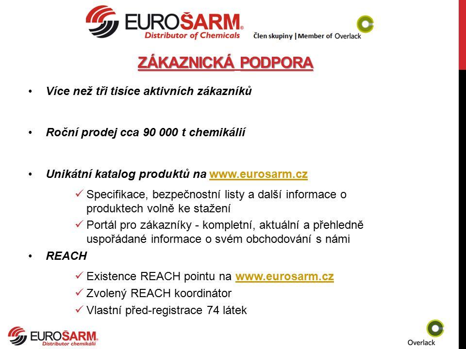 ZÁKAZNICKÁPODPORA ZÁKAZNICKÁ PODPORA Více než tři tisíce aktivních zákazníků Roční prodej cca 90 000 t chemikálií Unikátní katalog produktů na www.eur