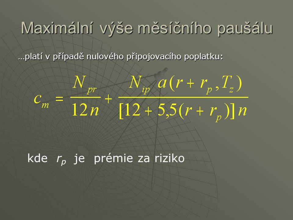 Maximální výše měsíčního paušálu …platí v případě nulového připojovacího poplatku: kde r p je prémie za riziko