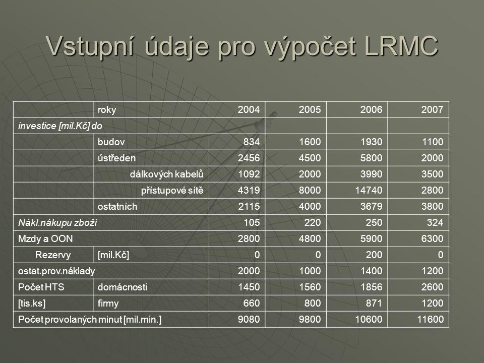 Vstupní údaje pro výpočet LRMC roky2004200520062007 investice [mil.Kč] do budov834160019301100 ústředen2456450058002000 dálkových kabelů1092200039903500 přístupové sítě43198000147402800 ostatních2115400036793800 Nákl.nákupu zboží105220250324 Mzdy a OON2800480059006300 Rezervy[mil.Kč]002000 ostat.prov.náklady2000100014001200 Počet HTSdomácnosti1450156018562600 [tis.ks]firmy6608008711200 Počet provolaných minut [mil.min.]908098001060011600