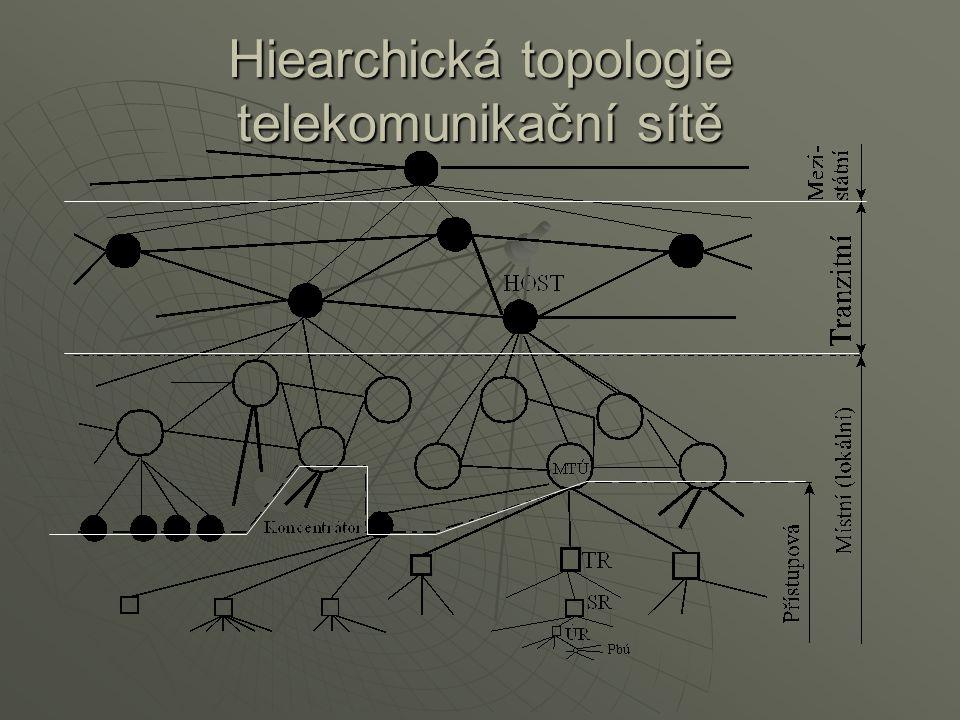 Hiearchická topologie telekomunikační sítě