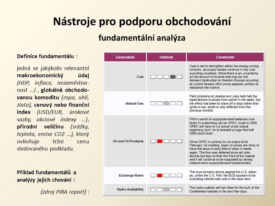 Nástroje pro podporu obchodování fundamentální analýza Definice fundamentálu : jedná se jakýkoliv relevantní makroekonomický údaj (HDP, inflace, nezam