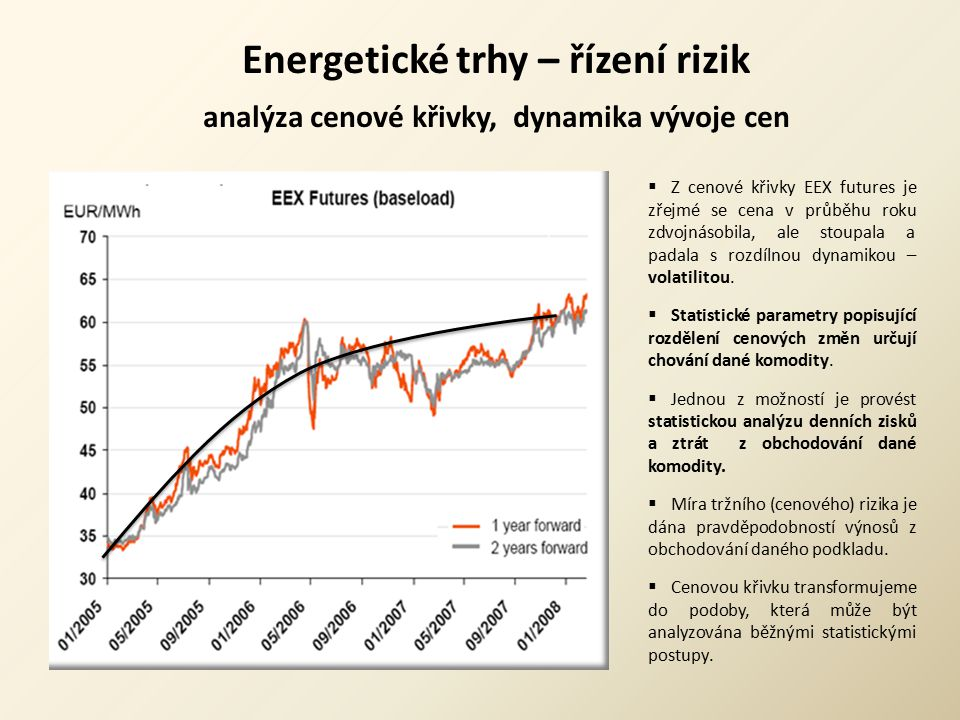 Energetické trhy – řízení rizik analýza cenové křivky, dynamika vývoje cen  Z cenové křivky EEX futures je zřejmé se cena v průběhu roku zdvojnásobil
