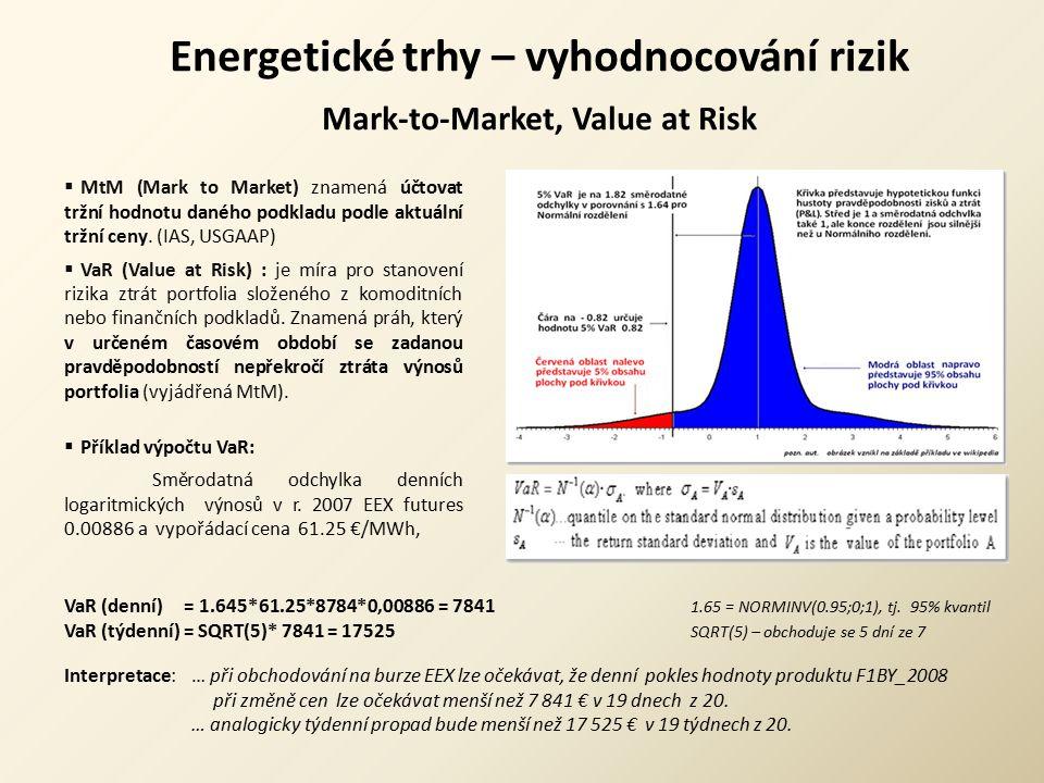 Energetické trhy – vyhodnocování rizik Mark-to-Market, Value at Risk VaR (denní) = 1.645*61.25*8784*0,00886 = 7841 1.65 = NORMINV(0.95;0;1), tj. 95% k